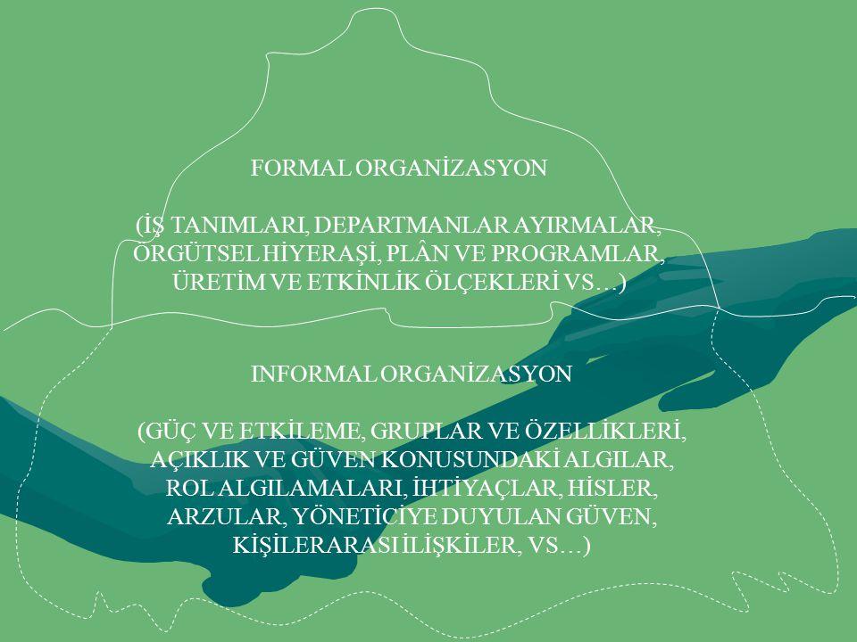 FORMAL ORGANİZASYON (İŞ TANIMLARI, DEPARTMANLAR AYIRMALAR, ÖRGÜTSEL HİYERAŞİ, PLÂN VE PROGRAMLAR, ÜRETİM VE ETKİNLİK ÖLÇEKLERİ VS…) INFORMAL ORGANİZAS