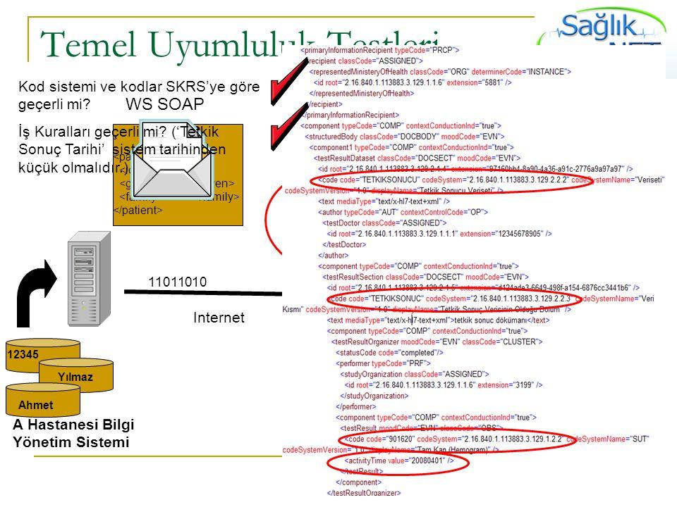 Temel Uyumluluk Testleri Internet 11011010 A Hastanesi Bilgi Yönetim Sistemi HL7-V3 TestBATN WS SOAP Geçerli bir SOAP mesajı mı? SOAP başlık kısmı WS-