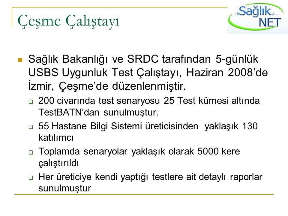 Çeşme Çalıştayı Sağlık Bakanlığı ve SRDC tarafından 5-günlük USBS Uygunluk Test Çalıştayı, Haziran 2008'de İzmir, Çeşme'de düzenlenmiştir.  200 civar
