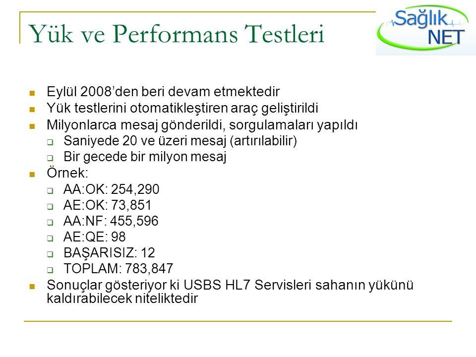 Yük ve Performans Testleri Eylül 2008'den beri devam etmektedir Yük testlerini otomatikleştiren araç geliştirildi Milyonlarca mesaj gönderildi, sorgul