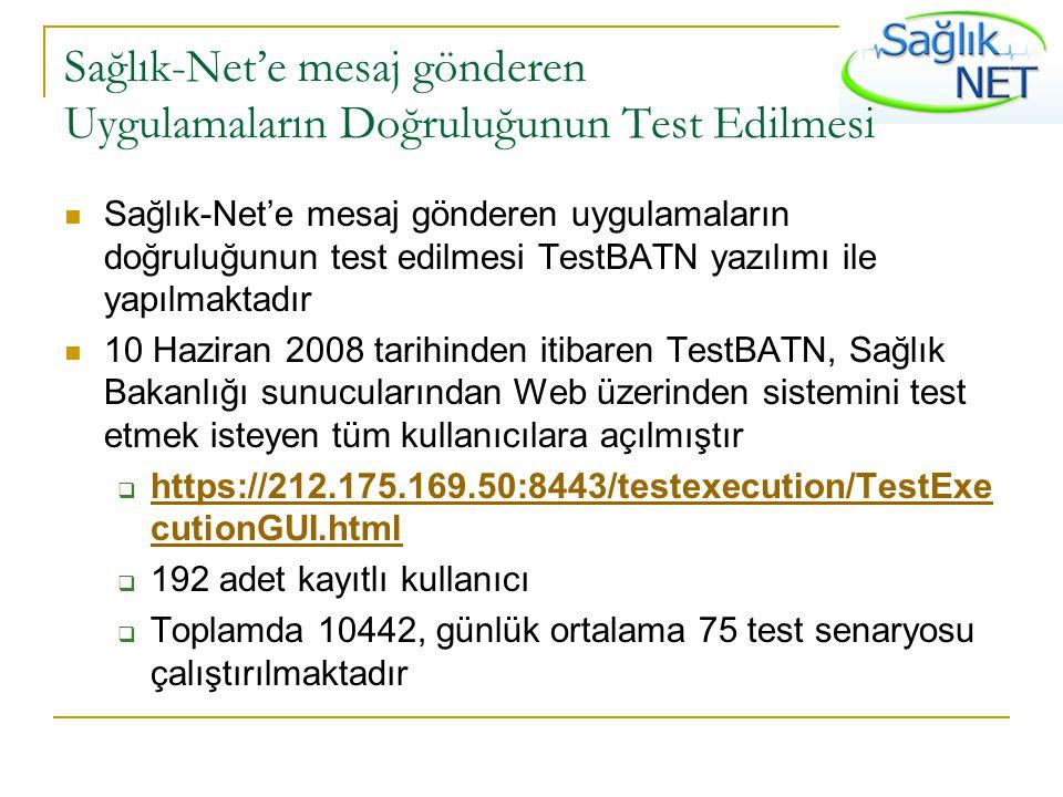 Sağlık-Net'e mesaj gönderen Uygulamaların Doğruluğunun Test Edilmesi Sağlık-Net'e mesaj gönderen uygulamaların doğruluğunun test edilmesi TestBATN yaz