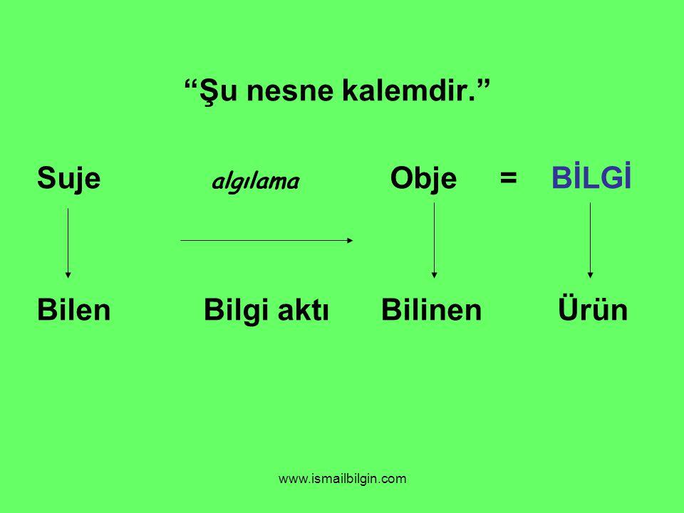 """www.ismailbilgin.com """"Şu nesne kalemdir."""" Suje algılama Obje = BİLGİ Bilen Bilgi aktı Bilinen Ürün"""
