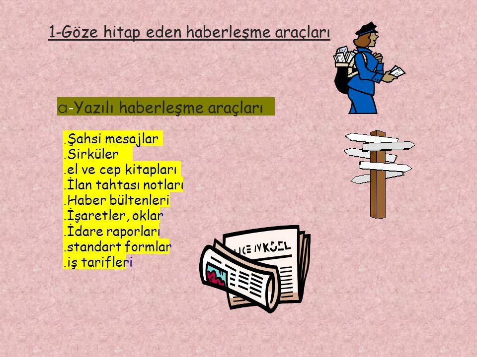 1-Göze hitap eden haberleşme araçları a- Yazılı haberleşme araçları.