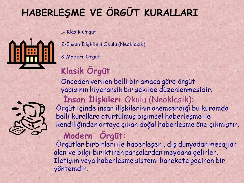 HABERLEŞME VE ÖRGÜT KURALLARI 1- Klasik Örgüt 2-İnsan İlişkileri Okulu (Neoklasik) 3-Modern Örgüt Klasik Örgüt Önceden verilen belli bir amaca göre ör