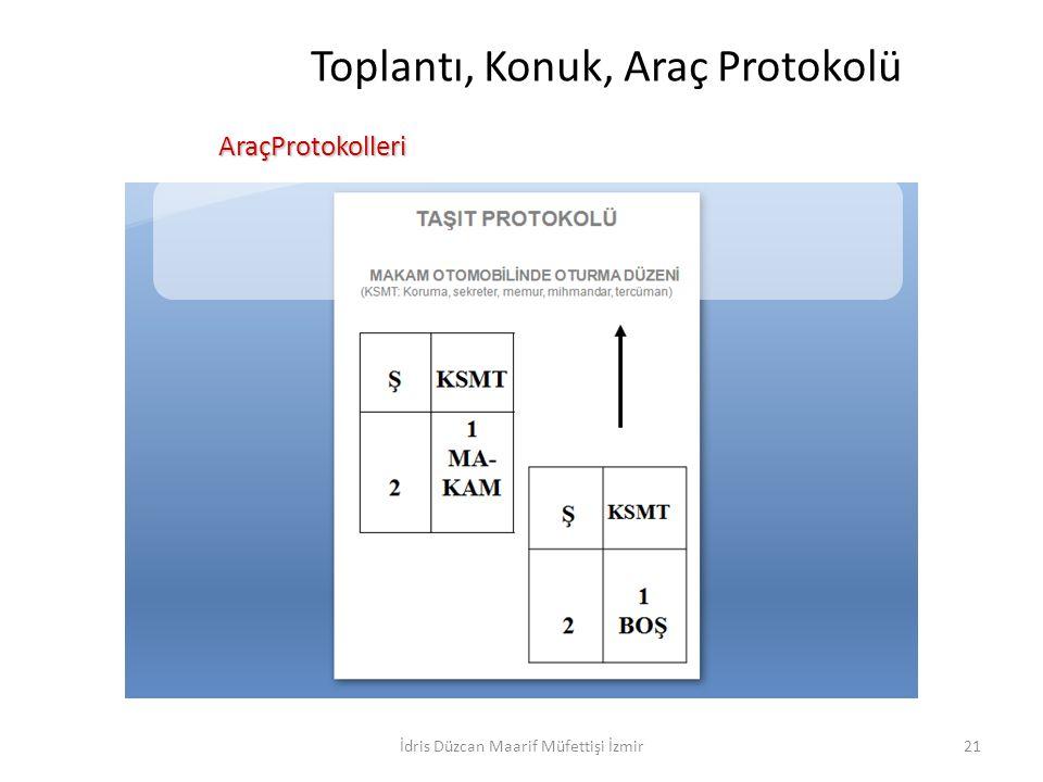 Toplantı, Konuk, Araç Protokolü AraçProtokolleri AraçProtokolleri İdris Düzcan Maarif Müfettişi İzmir21
