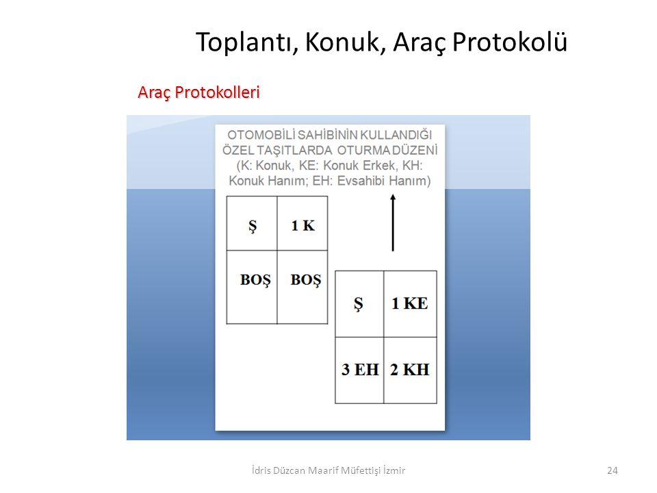 Toplantı, Konuk, Araç Protokolü Araç Protokolleri Araç Protokolleri İdris Düzcan Maarif Müfettişi İzmir24