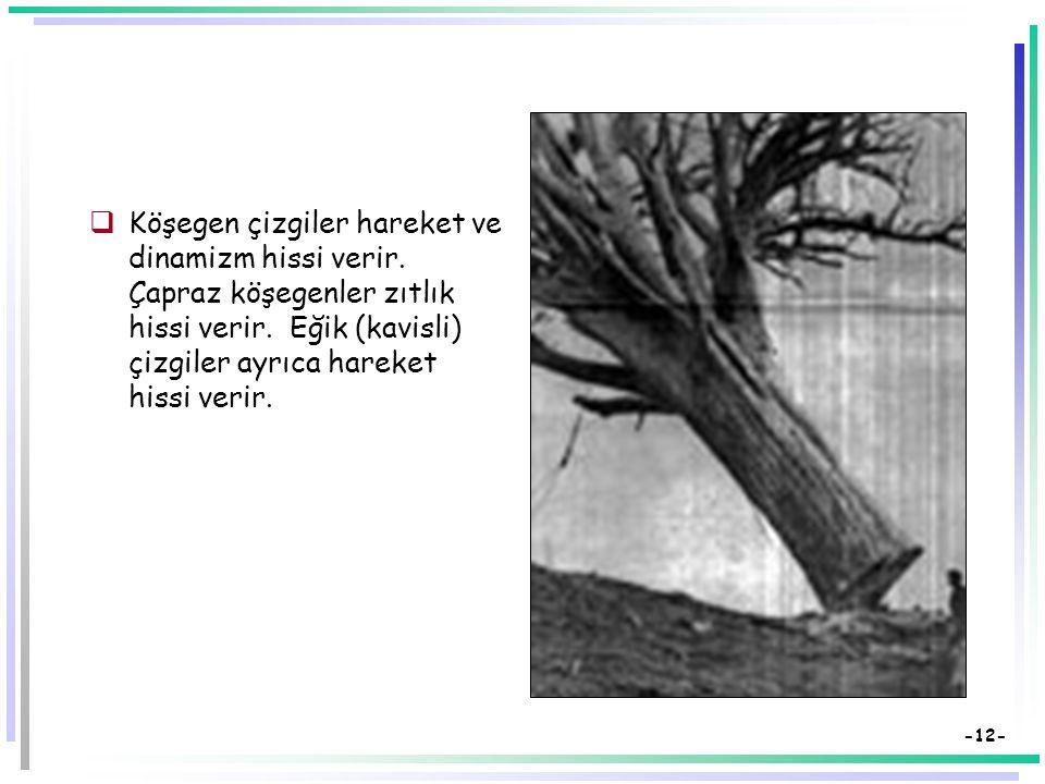 -11- Dikey Çizgi Öğretim Tasarımı Kuramı Sistemler Kuramı Öğretim Kuramı Öğrenme Kuramı İletişim Kuramı