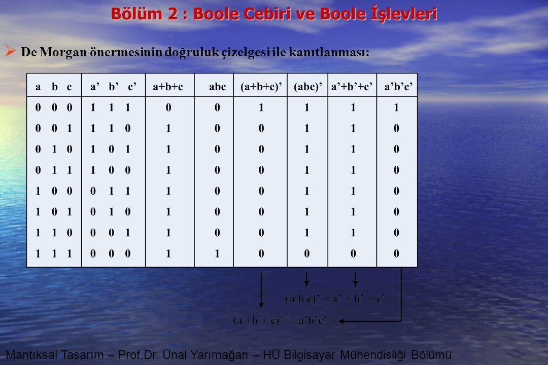 Bölüm 2 : Boole Cebiri ve Boole İşlevleri Mantıksal Tasarım – Prof.Dr. Ünal Yarımağan – HÜ Bilgisayar Mühendisliği Bölümü  De Morgan önermesinin doğr