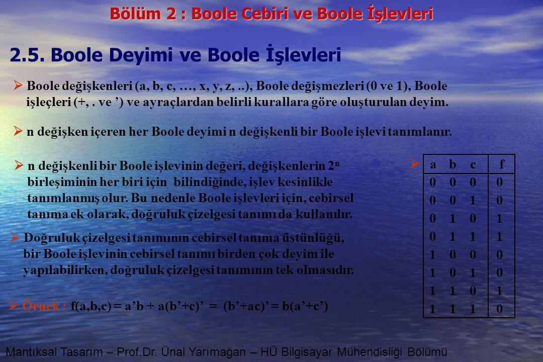 Bölüm 2 : Boole Cebiri ve Boole İşlevleri Mantıksal Tasarım – Prof.Dr. Ünal Yarımağan – HÜ Bilgisayar Mühendisliği Bölümü 2.5. Boole Deyimi ve Boole İ