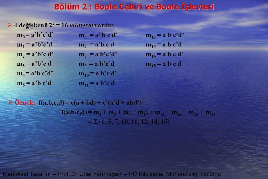 Bölüm 2 : Boole Cebiri ve Boole İşlevleri Mantıksal Tasarım – Prof.Dr. Ünal Yarımağan – HÜ Bilgisayar Mühendisliği Bölümü  4 değişkenli 2 4 = 16 mint