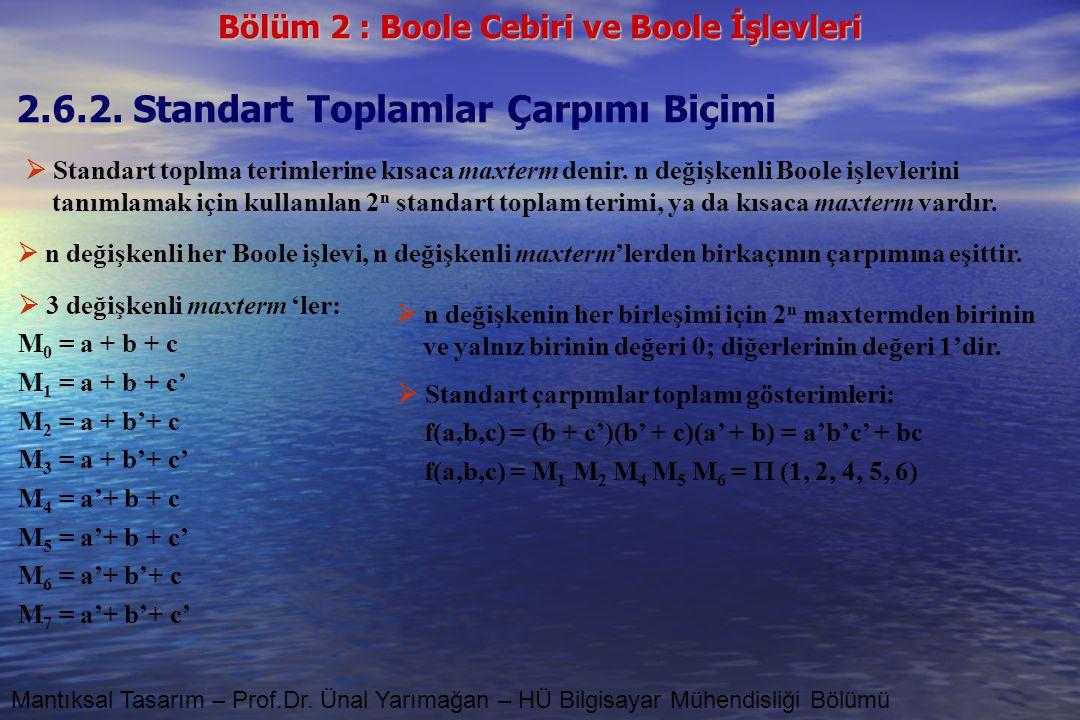 Bölüm 2 : Boole Cebiri ve Boole İşlevleri Mantıksal Tasarım – Prof.Dr. Ünal Yarımağan – HÜ Bilgisayar Mühendisliği Bölümü 2.6.2. Standart Toplamlar Ça