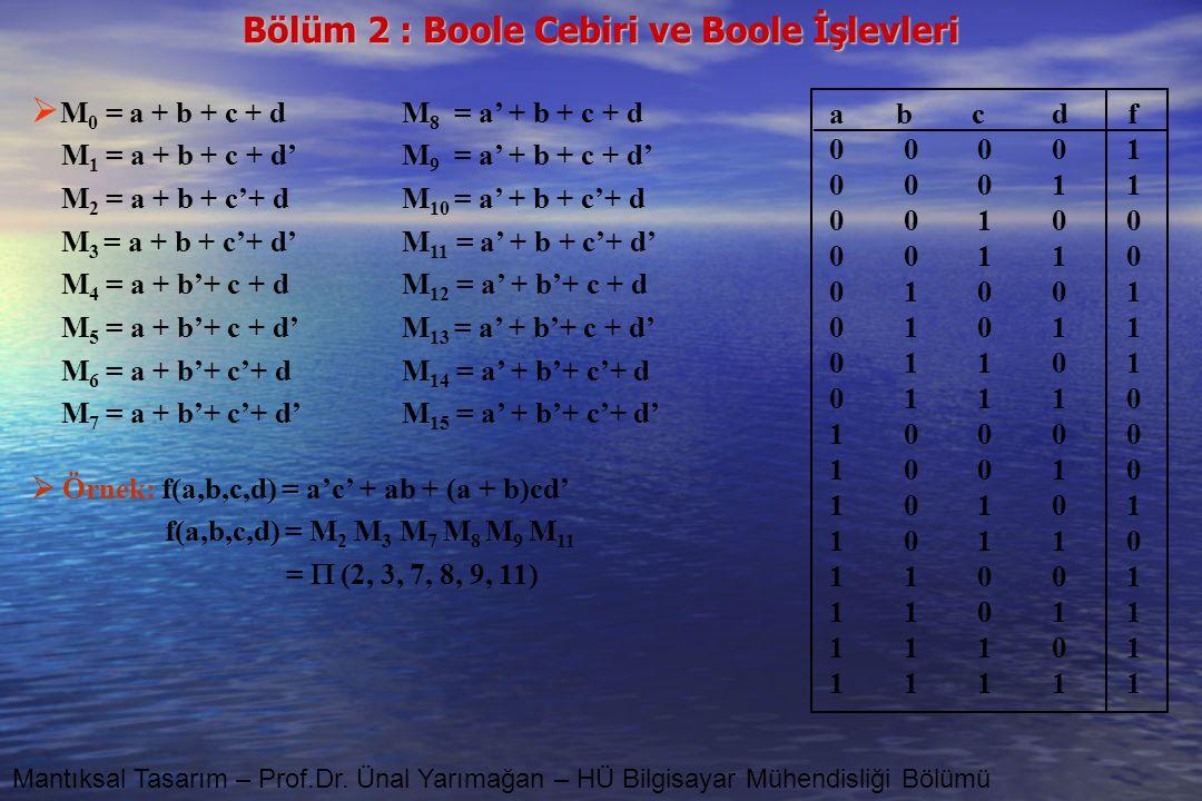 Bölüm 2 : Boole Cebiri ve Boole İşlevleri Mantıksal Tasarım – Prof.Dr. Ünal Yarımağan – HÜ Bilgisayar Mühendisliği Bölümü  M 0 = a + b + c + d M 1 =