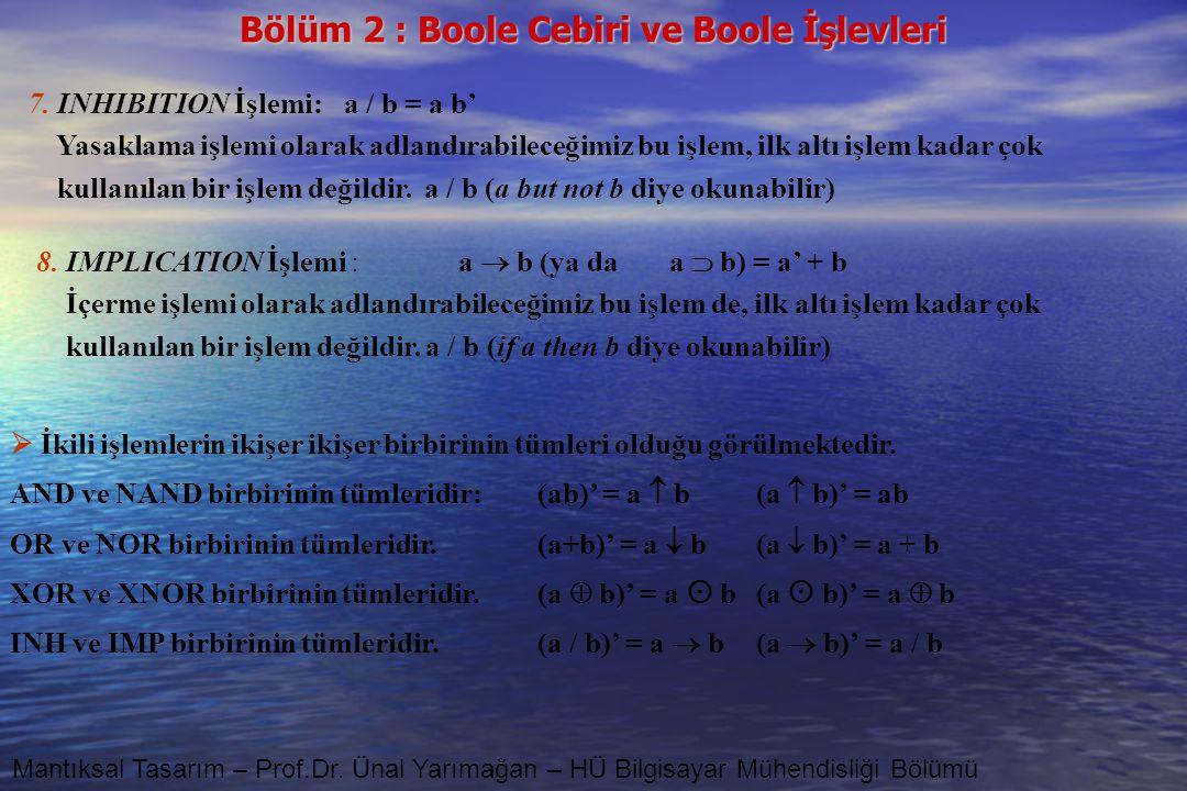 Bölüm 2 : Boole Cebiri ve Boole İşlevleri Mantıksal Tasarım – Prof.Dr. Ünal Yarımağan – HÜ Bilgisayar Mühendisliği Bölümü 7. INHIBITION İşlemi: a / b