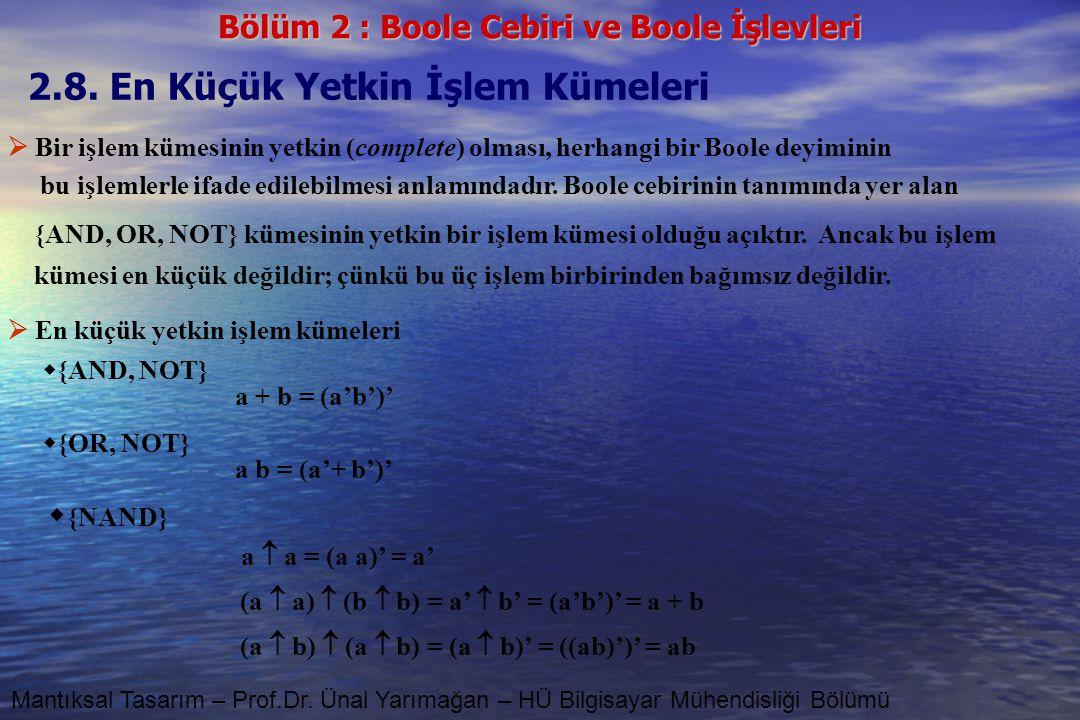 Bölüm 2 : Boole Cebiri ve Boole İşlevleri Mantıksal Tasarım – Prof.Dr. Ünal Yarımağan – HÜ Bilgisayar Mühendisliği Bölümü 2.8. En Küçük Yetkin İşlem K