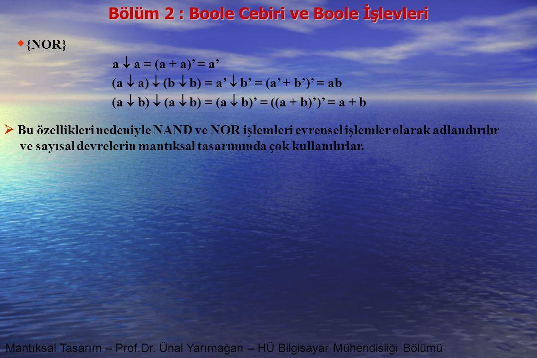 Bölüm 2 : Boole Cebiri ve Boole İşlevleri Mantıksal Tasarım – Prof.Dr. Ünal Yarımağan – HÜ Bilgisayar Mühendisliği Bölümü  {NOR} a  a = (a + a)' = a