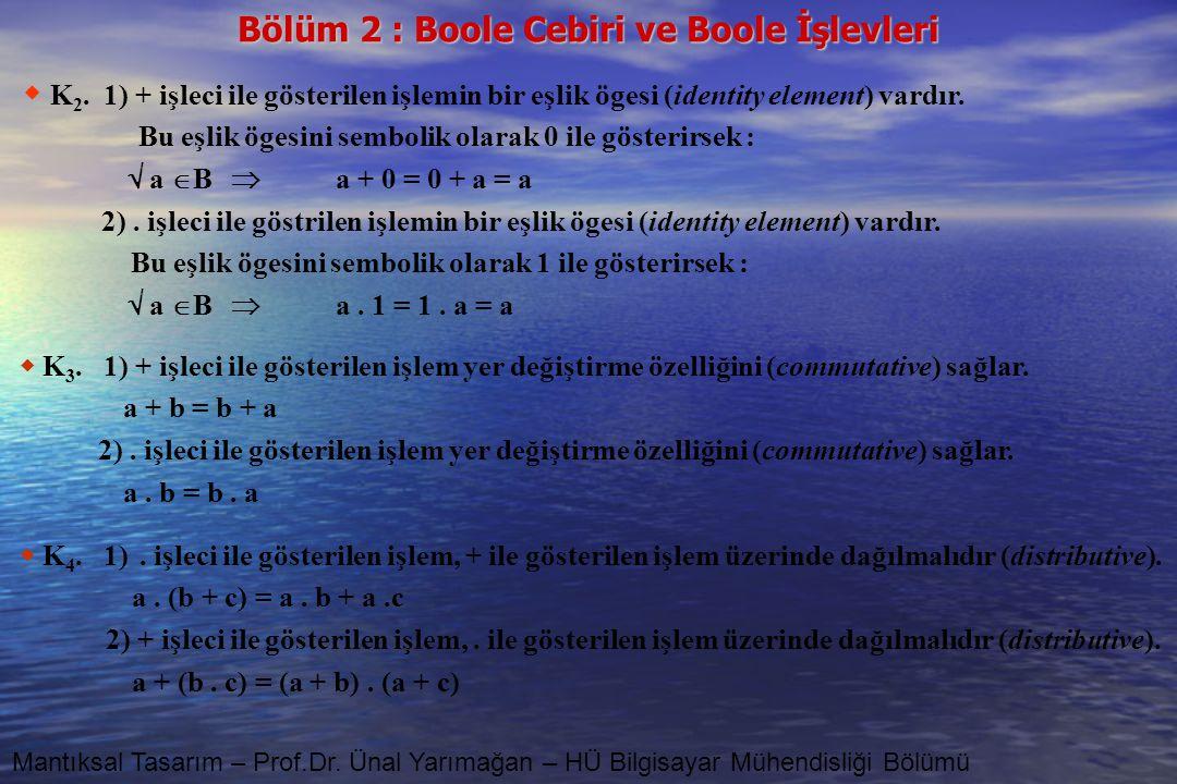 Bölüm 2 : Boole Cebiri ve Boole İşlevleri Mantıksal Tasarım – Prof.Dr. Ünal Yarımağan – HÜ Bilgisayar Mühendisliği Bölümü  K 2. 1) + işleci ile göste