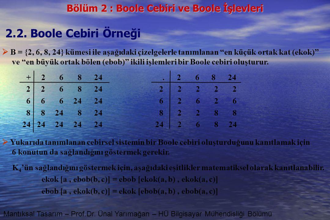 Bölüm 2 : Boole Cebiri ve Boole İşlevleri Mantıksal Tasarım – Prof.Dr. Ünal Yarımağan – HÜ Bilgisayar Mühendisliği Bölümü 2.2. Boole Cebiri Örneği  B