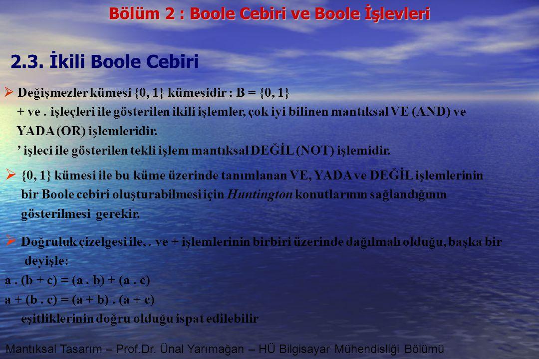 Bölüm 2 : Boole Cebiri ve Boole İşlevleri Mantıksal Tasarım – Prof.Dr. Ünal Yarımağan – HÜ Bilgisayar Mühendisliği Bölümü 2.3. İkili Boole Cebiri  {0