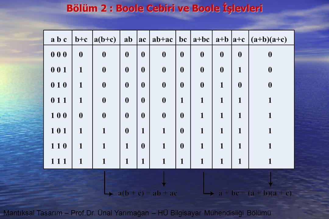 Bölüm 2 : Boole Cebiri ve Boole İşlevleri Mantıksal Tasarım – Prof.Dr. Ünal Yarımağan – HÜ Bilgisayar Mühendisliği Bölümü