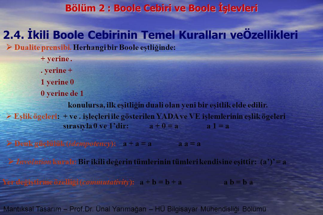 Bölüm 2 : Boole Cebiri ve Boole İşlevleri Mantıksal Tasarım – Prof.Dr. Ünal Yarımağan – HÜ Bilgisayar Mühendisliği Bölümü 2.4. İkili Boole Cebirinin T