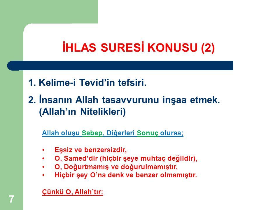 8 İHLAS SURESİ 1/3 KUR'AN'DIR Kur'an'ın Konuları Tevhid (İhlas Suresi) Nübüvvet Ahiret