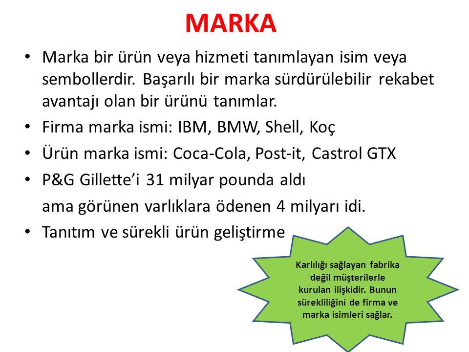MARKA Marka bir ürün veya hizmeti tanımlayan isim veya sembollerdir. Başarılı bir marka sürdürülebilir rekabet avantajı olan bir ürünü tanımlar. Firma