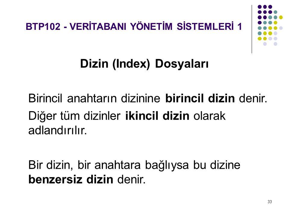BTP102 - VERİTABANI YÖNETİM SİSTEMLERİ 1 Dizin (Index) Dosyaları Birincil anahtarın dizinine birincil dizin denir. Diğer tüm dizinler ikincil dizin ol