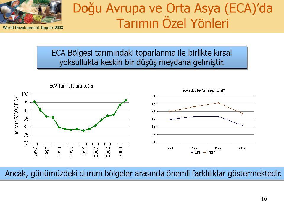 World Development Report 2008 10 Doğu Avrupa ve Orta Asya (ECA)'da Tarımın Özel Yönleri ECA Bölgesi tarımındaki toparlanma ile birlikte kırsal yoksull