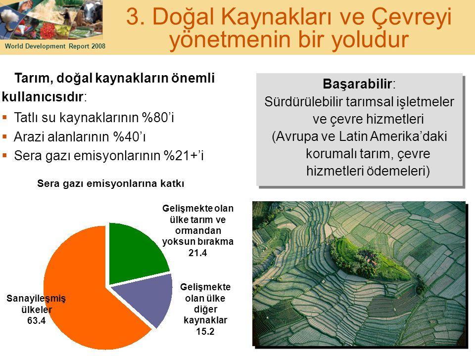 World Development Report 2008 11 Tarım, doğal kaynakların önemli kullanıcısıdır:  Tatlı su kaynaklarının %80'i  Arazi alanlarının %40'ı  Sera gazı