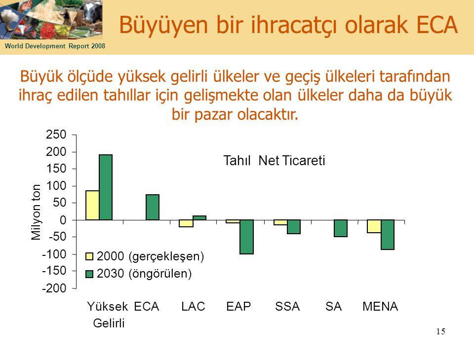 World Development Report 2008 15 Büyüyen bir ihracatçı olarak ECA Net Hububat Ticareti Büyük ölçüde yüksek gelirli ülkeler ve geçiş ülkeleri tarafında
