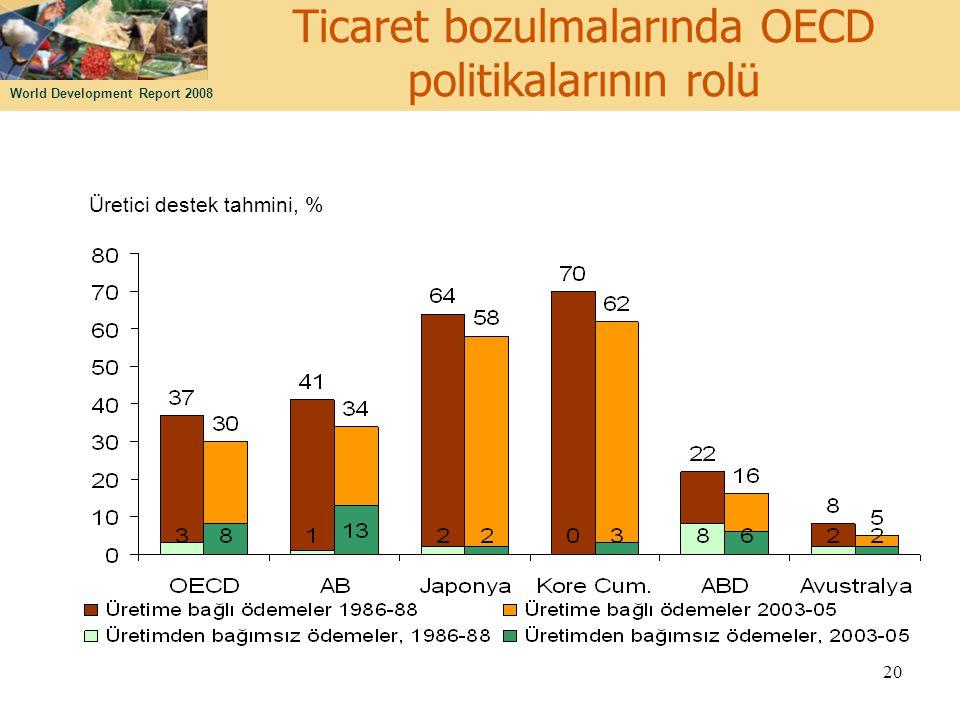 World Development Report 2008 20 Üretici destek tahmini, % Ticaret bozulmalarında OECD politikalarının rolü
