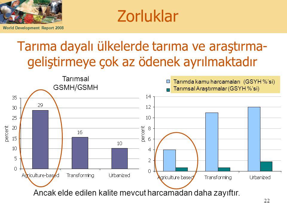 World Development Report 2008 22 Tarıma dayalı ülkelerde tarıma ve araştırma- geliştirmeye çok az ödenek ayrılmaktadır Tarımsal GSMH /G SMH Zorluklar