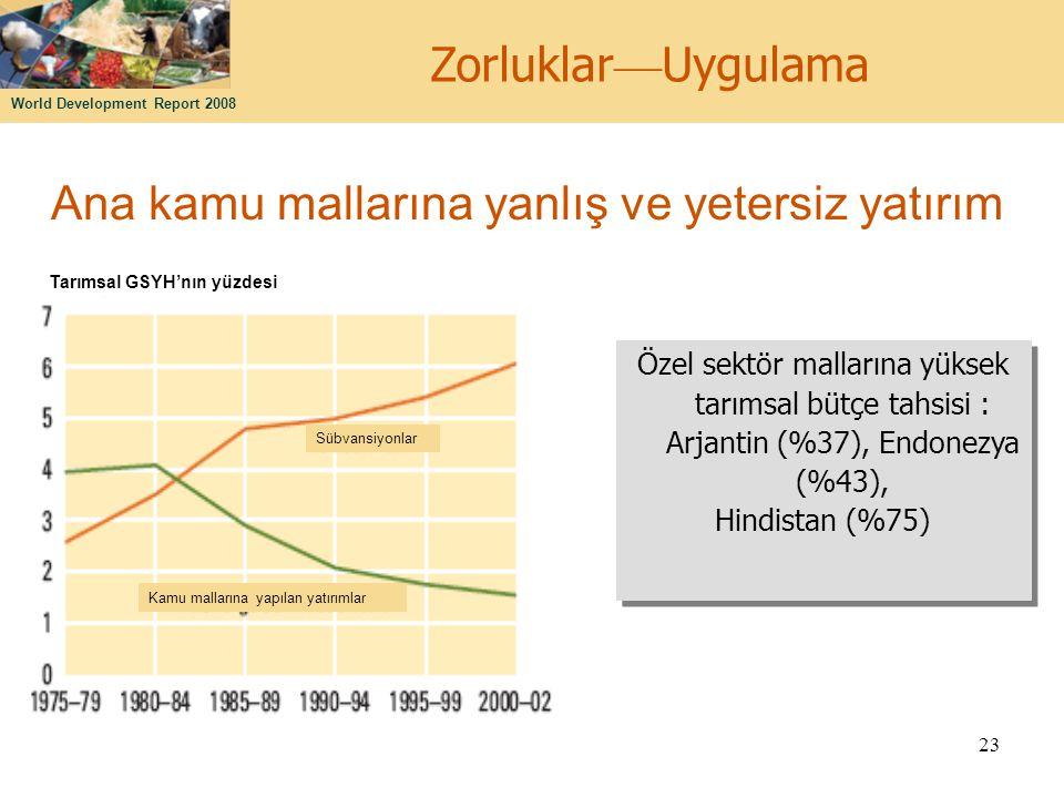 World Development Report 2008 23 Ana kamu mallarına yanlış ve yetersiz yatırım Özel sektör mallarına yüksek tarımsal bütçe tahsisi : Arjantin (%37), E