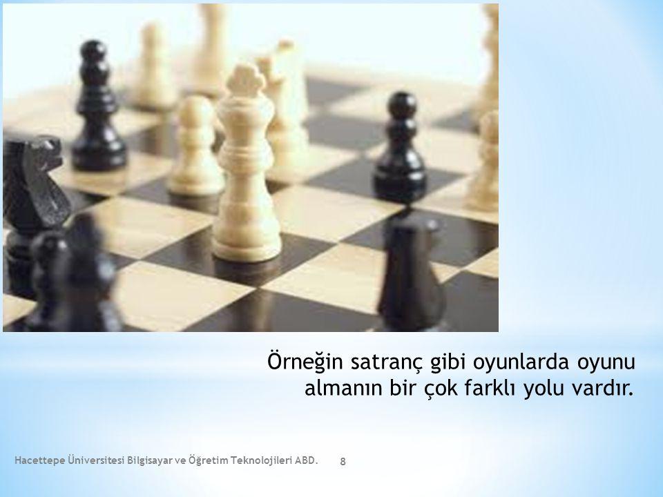 8 Örneğin satranç gibi oyunlarda oyunu almanın bir çok farklı yolu vardır.