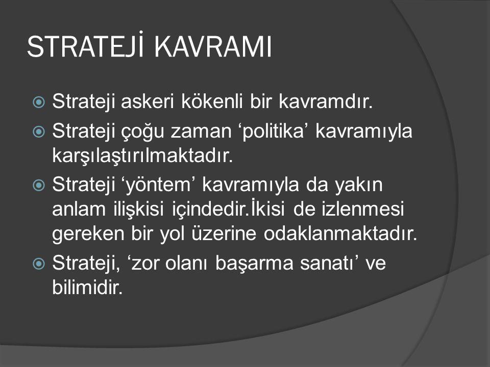 STRATEJİ KAVRAMI  Strateji askeri kökenli bir kavramdır.  Strateji çoğu zaman 'politika' kavramıyla karşılaştırılmaktadır.  Strateji 'yöntem' kavra