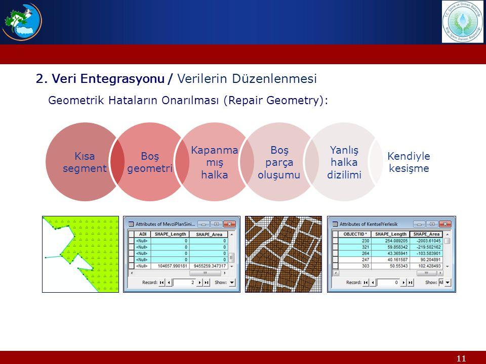 11 Geometrik Hataların Onarılması (Repair Geometry): 2. Veri Entegrasyonu / Verilerin Düzenlenmesi