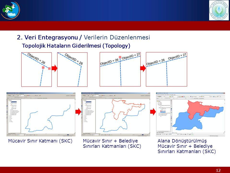 12 Topolojik Hataların Giderilmesi (Topology) Mücavir Sınır Katmanı (SKC)Mücavir Sınır + Belediye Sınırları Katmanları (SKC) Alana Dönüştürülmüş Mücavir Sınır + Belediye Sınırları Katmanları (SKC) 2.