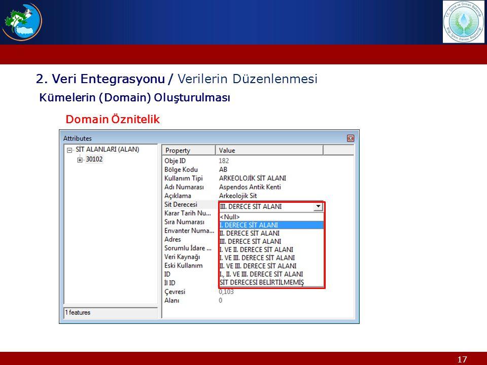 17 Domain Öznitelik Kümelerin (Domain) Oluşturulması 2. Veri Entegrasyonu / Verilerin Düzenlenmesi