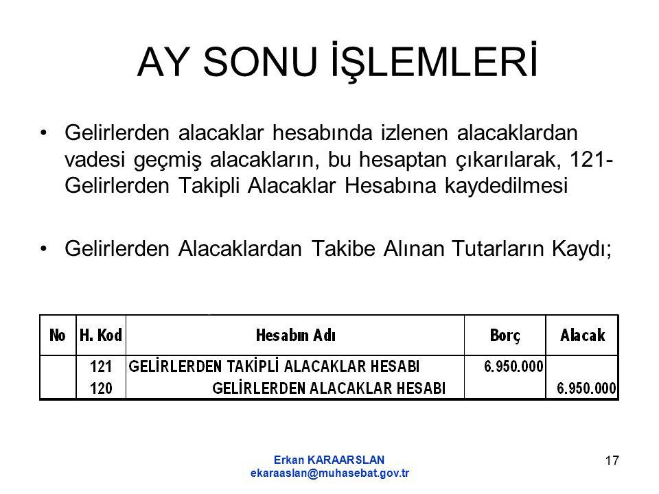 Erkan KARAARSLAN ekaraaslan@muhasebat.gov.tr 17 AY SONU İŞLEMLERİ Gelirlerden alacaklar hesabında izlenen alacaklardan vadesi geçmiş alacakların, bu h