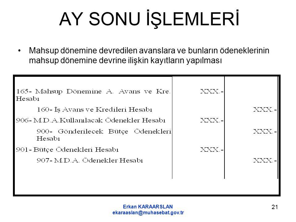 Erkan KARAARSLAN ekaraaslan@muhasebat.gov.tr 21 AY SONU İŞLEMLERİ Mahsup dönemine devredilen avanslara ve bunların ödeneklerinin mahsup dönemine devrine ilişkin kayıtların yapılması
