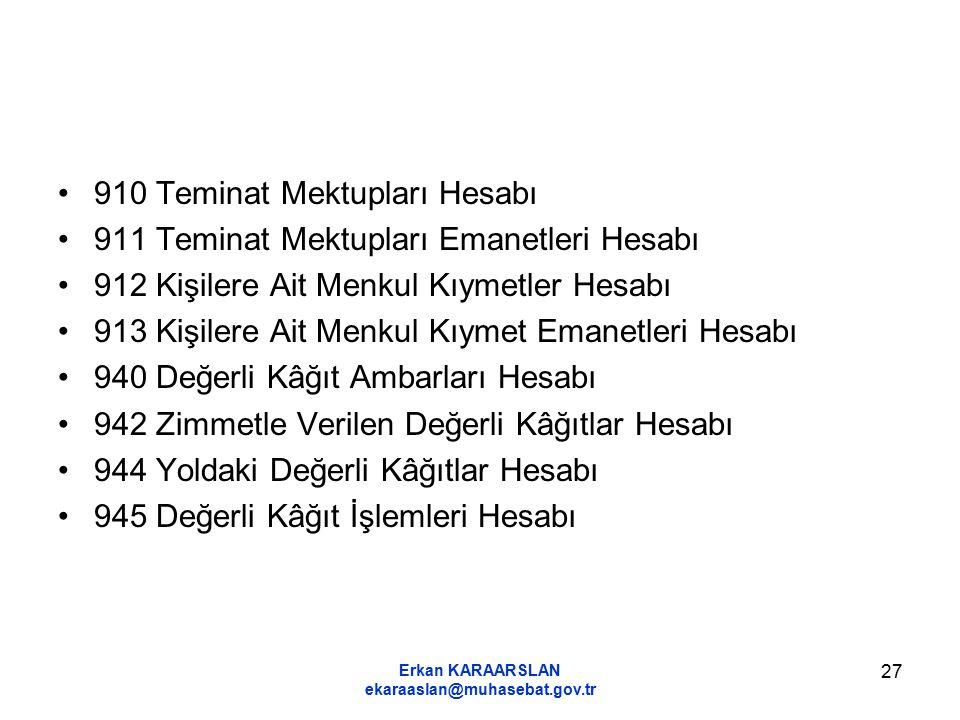 Erkan KARAARSLAN ekaraaslan@muhasebat.gov.tr 27 910 Teminat Mektupları Hesabı 911 Teminat Mektupları Emanetleri Hesabı 912 Kişilere Ait Menkul Kıymetl