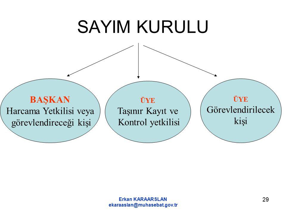 Erkan KARAARSLAN ekaraaslan@muhasebat.gov.tr 29 SAYIM KURULU BAŞKAN Harcama Yetkilisi veya görevlendireceği kişi ÜYE Taşınır Kayıt ve Kontrol yetkilisi ÜYE Görevlendirilecek kişi