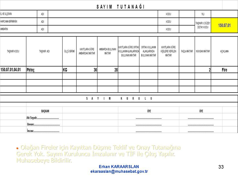 Erkan KARAARSLAN ekaraaslan@muhasebat.gov.tr 33 ● Olağan Fireler için Kayıttan Düşme Teklif ve Onay Tutanağına Gerek Yok. Sayım Kurulunca İmzalanır ve