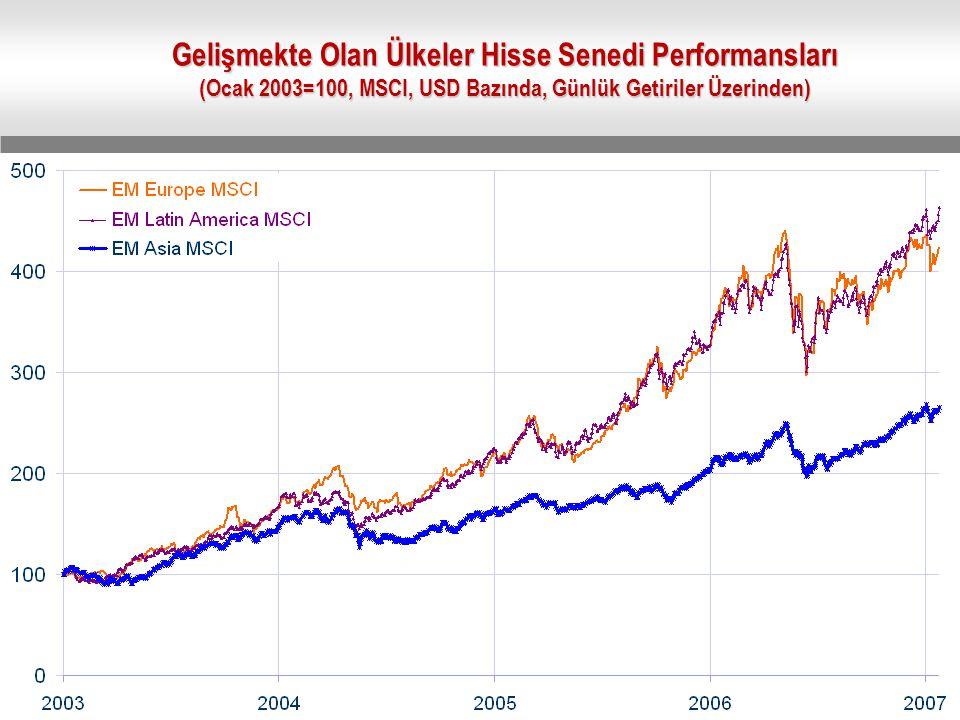 Gelişmekte Olan Ülkeler Hisse Senedi Performansları (Ocak 2003=100, MSCI, USD Bazında, Günlük Getiriler Üzerinden)