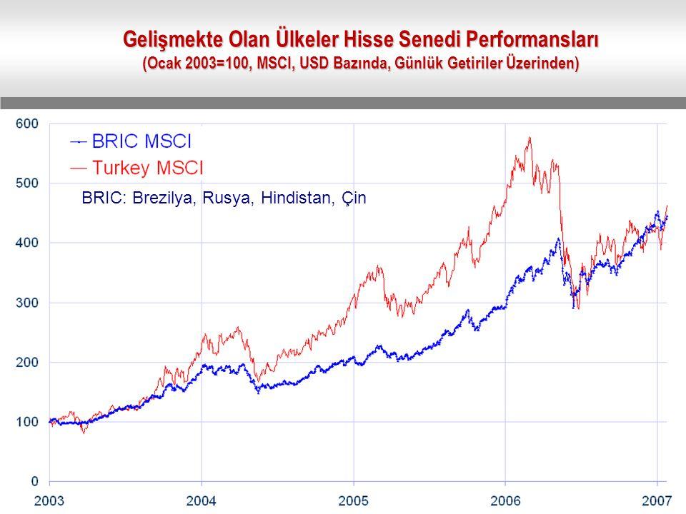 Gelişmekte Olan Ülkeler Hisse Senedi Performansları (Ocak 2003=100, MSCI, USD Bazında, Günlük Getiriler Üzerinden) BRIC: Brezilya, Rusya, Hindistan, Çin