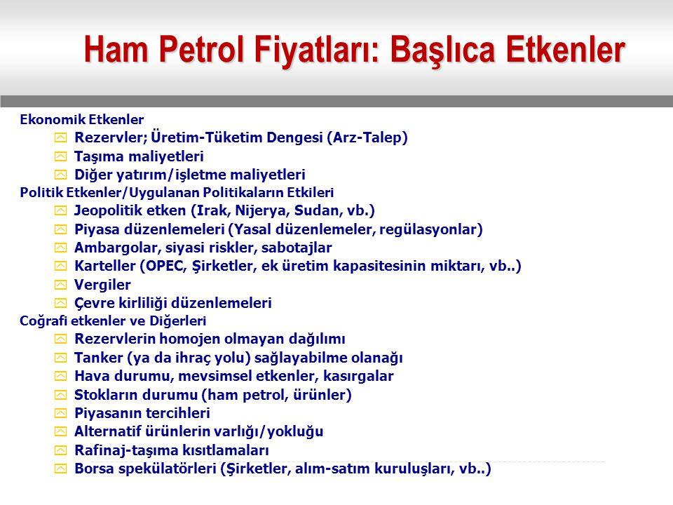 Ham Petrol Fiyatları: Başlıca Etkenler Ekonomik Etkenler yRezervler; Üretim-Tüketim Dengesi (Arz-Talep) yTaşıma maliyetleri yDiğer yatırım/işletme maliyetleri Politik Etkenler/Uygulanan Politikaların Etkileri yJeopolitik etken (Irak, Nijerya, Sudan, vb.) yPiyasa düzenlemeleri (Yasal düzenlemeler, regülasyonlar) yAmbargolar, siyasi riskler, sabotajlar yKarteller (OPEC, Şirketler, ek üretim kapasitesinin miktarı, vb..) yVergiler yÇevre kirliliği düzenlemeleri Coğrafi etkenler ve Diğerleri yRezervlerin homojen olmayan dağılımı yTanker (ya da ihraç yolu) sağlayabilme olanağı yHava durumu, mevsimsel etkenler, kasırgalar yStokların durumu (ham petrol, ürünler) yPiyasanın tercihleri yAlternatif ürünlerin varlığı/yokluğu yRafinaj-taşıma kısıtlamaları yBorsa spekülatörleri (Şirketler, alım-satım kuruluşları, vb..)