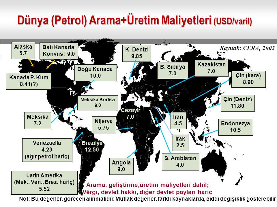Dünya (Petrol) Arama+Üretim Maliyetleri (USD/varil) K.