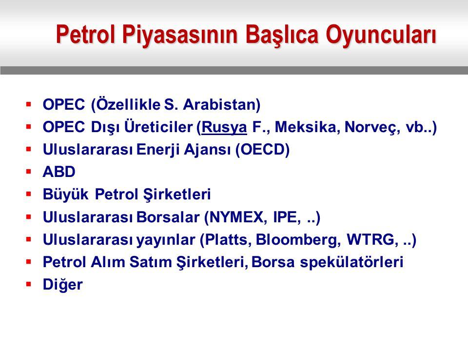 Petrol Piyasasının Başlıca Oyuncuları  OPEC (Özellikle S.