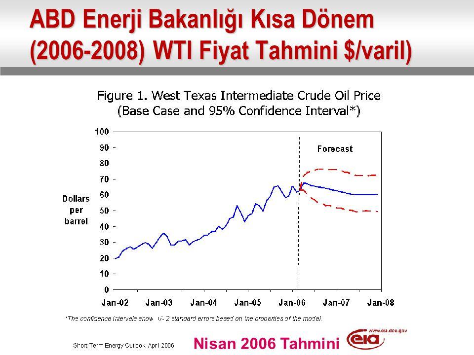 ABD Enerji Bakanlığı Kısa Dönem (2006-2008) WTI Fiyat Tahmini $/varil) Nisan 2006 Tahmini