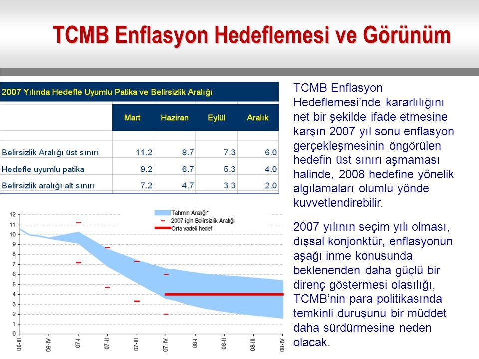 TCMB Enflasyon Hedeflemesi ve Görünüm TCMB Enflasyon Hedeflemesi'nde kararlılığını net bir şekilde ifade etmesine karşın 2007 yıl sonu enflasyon gerçekleşmesinin öngörülen hedefin üst sınırı aşmaması halinde, 2008 hedefine yönelik algılamaları olumlu yönde kuvvetlendirebilir.